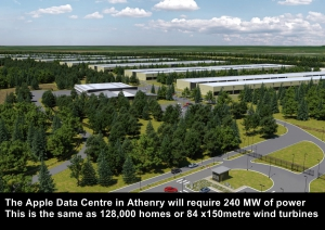Data Centres and Wind Farms