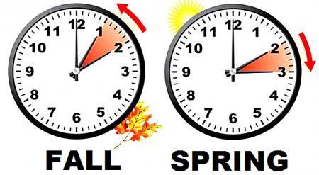 Summer time ends . Clocks go back Sunday 25th October 2am