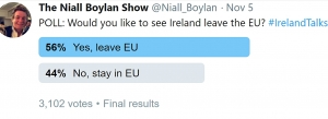 IREXIT Latest Poll : 12% lead for Leave over Remain
