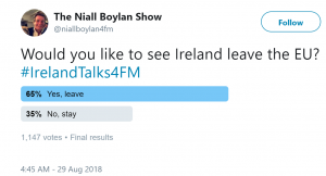 Poll - 65% support for Ireland leaving the EU